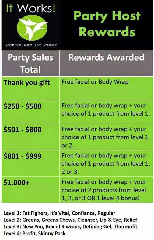 it works hostess rewards
