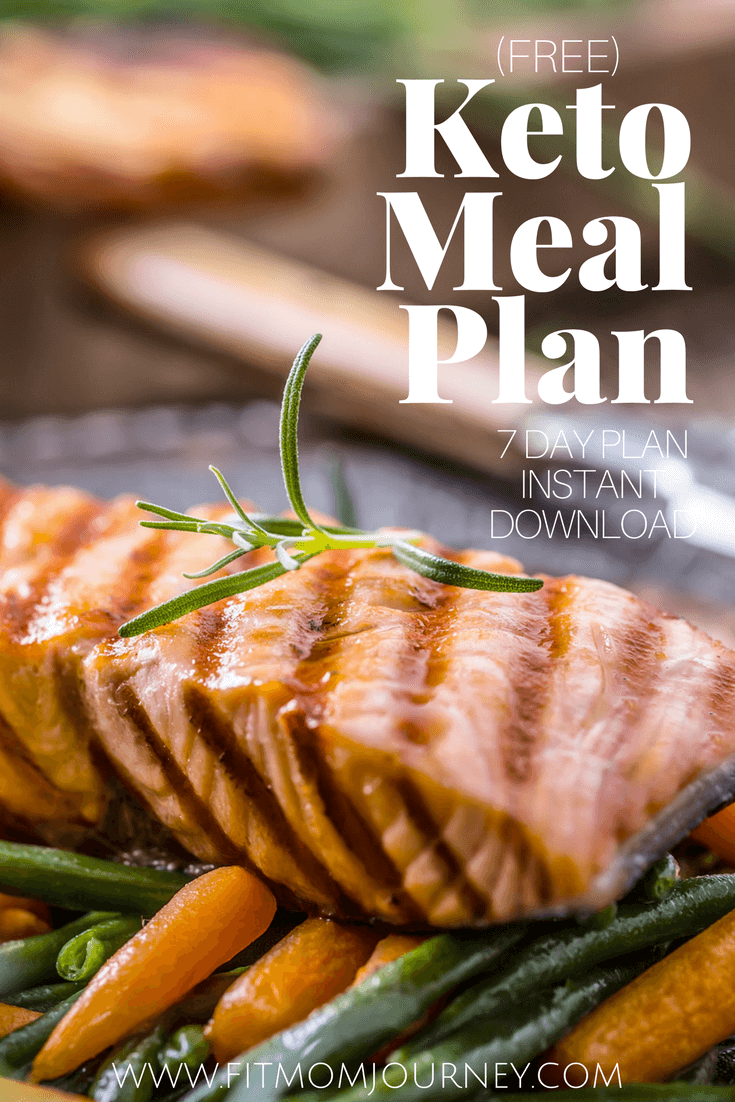 Keto Meal Plan 11/20/2017 - Fit Mom Journey