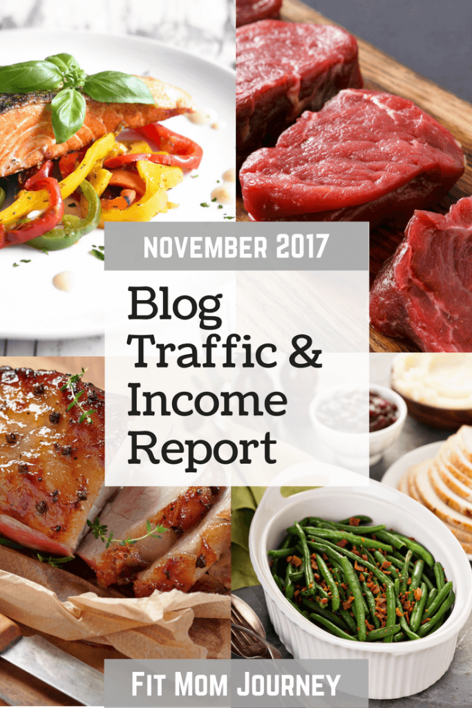 "Hey there! Gretchen here, checking in with the monthly Fit Mom's Journey blog traffic and income report. I've started crafting these reports each month to give you a little ""peek behind the curtain""…"