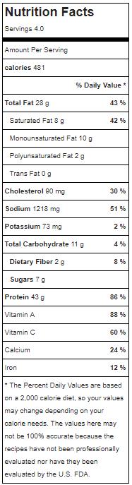Keto Spinach Salad Nutrition