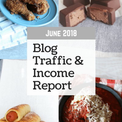 Hey there! Gretchen here, with June 2018's Blog Traffic & Income Report for Fit Mom Journey.