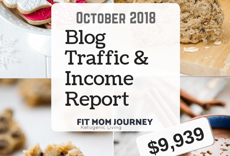 Gretchen here for my monthly traffic and income report for Fit Mom Journey. Usually I'm in the kitchen tinkering around with funky low-carb flours, sweeteners, and lots of paleo fats, but once a month I switch gears and write about another of my favorite topics: making money with a blog.