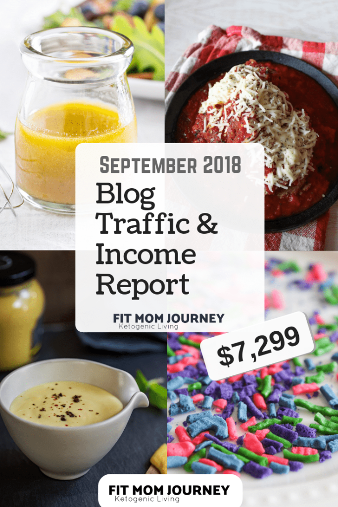 Gretchen here, with Fit Mom Journey's 13th Blog Traffic & Income Report!Fit Mom Journey was born out of my love for making nutritious food taste good, and has evolved into a resource for all things ketogenic and healthful as I continue on my own journey towards a healthful life.As the blog has evolved, I've been able to greatly increase the earning from it from $0/mo to more than $13,000/mo.