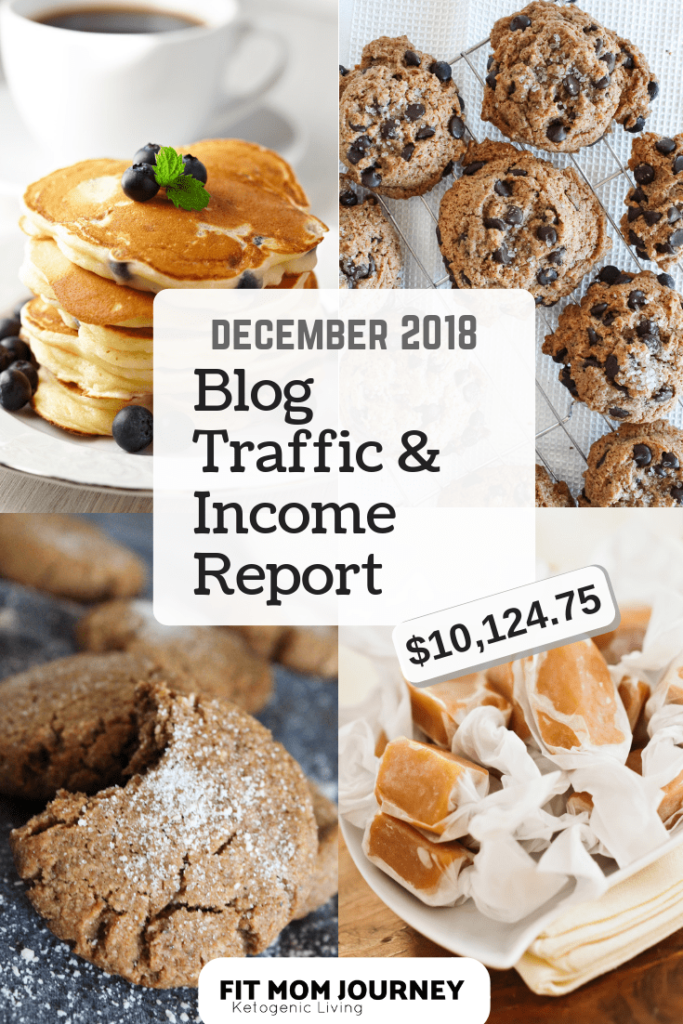 Gretchen here, with Fit Mom Journey's 15th income report!In these reports, I share three things: 1) the traffic the website received 2) the website's income and expenses, and 3) takeaways that you can use in your own website's strategy.