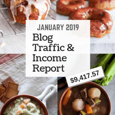 Gretchen here, with Fit Mom Journey's 16th income report! In it, I'll share how I made $9,417.57 in blogging income in January 2019, as well as tips and trick to help you with your own blog!